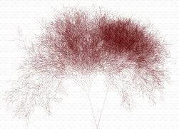 Yahoo Slurp Tree